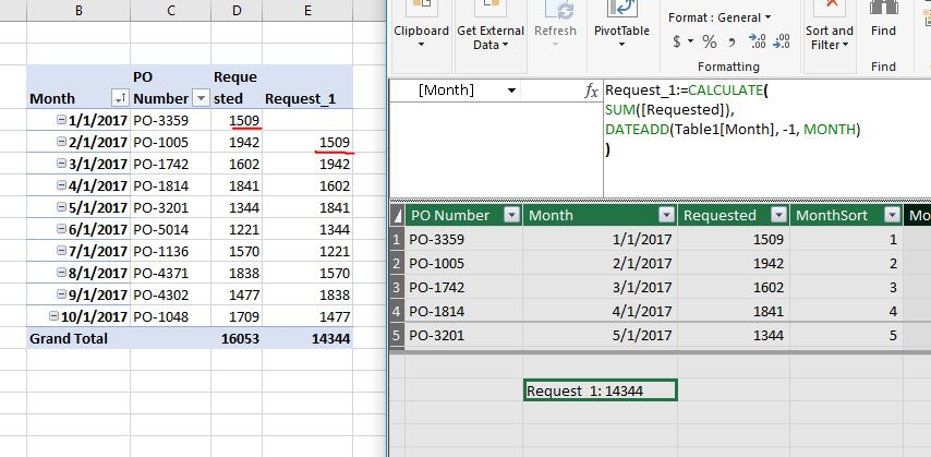 PowerPivot Calculate SUMIFS replacement
