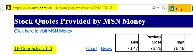 Stock Quote Query In Excel 2007 For Symbolt Returns The Data For