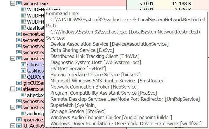 netsvcs high disk usage