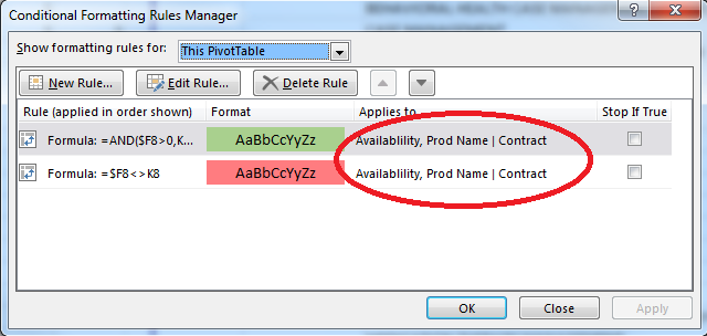 Updating Conditional Formatting in Pivot Tables with VBA