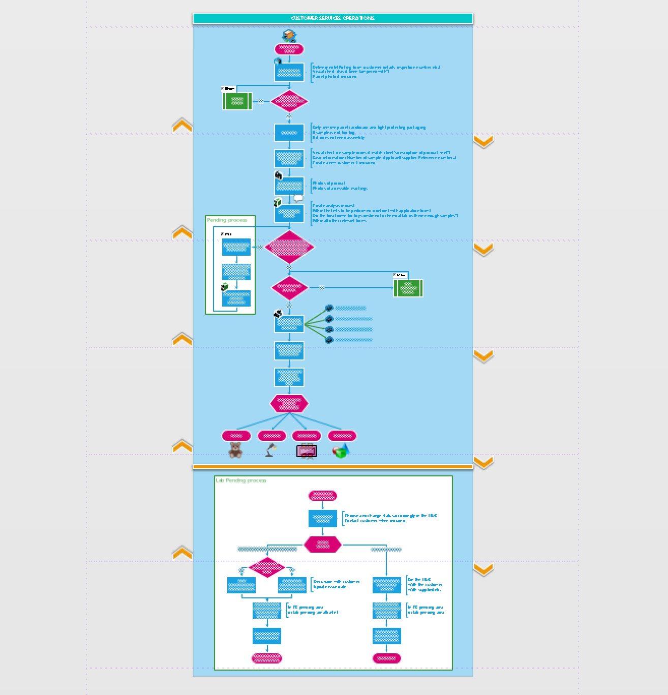 Exporting, saving, printing Visio file to PDF returns wrong page ...