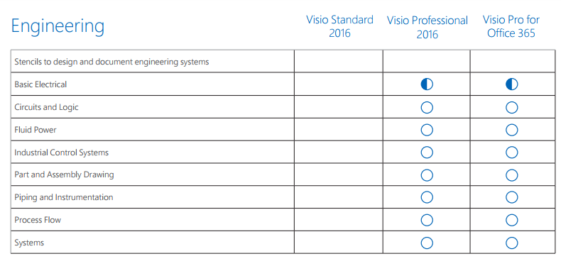Missing shapes in visio standard 2016 for more information about the supported templates in visio please see templates in visio pronofoot35fo Choice Image
