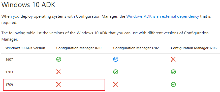 Windows 10 ADK versions & SCCM 1706