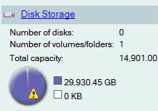 DPM Storage Size.