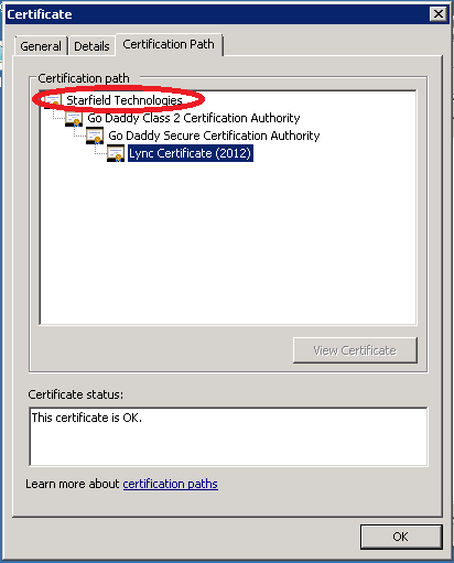 GoDaddy CA Root and certificate purposes