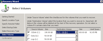 Major issues with restoring a backup taken of Windows Server