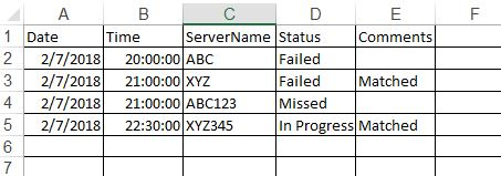 How to write output to specific column of CSV