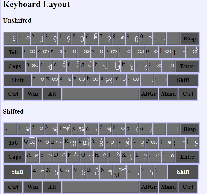 windows update keyboard layout