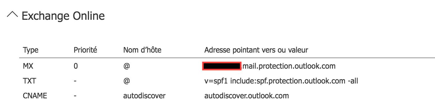 enregistrements DNS Exchange Online