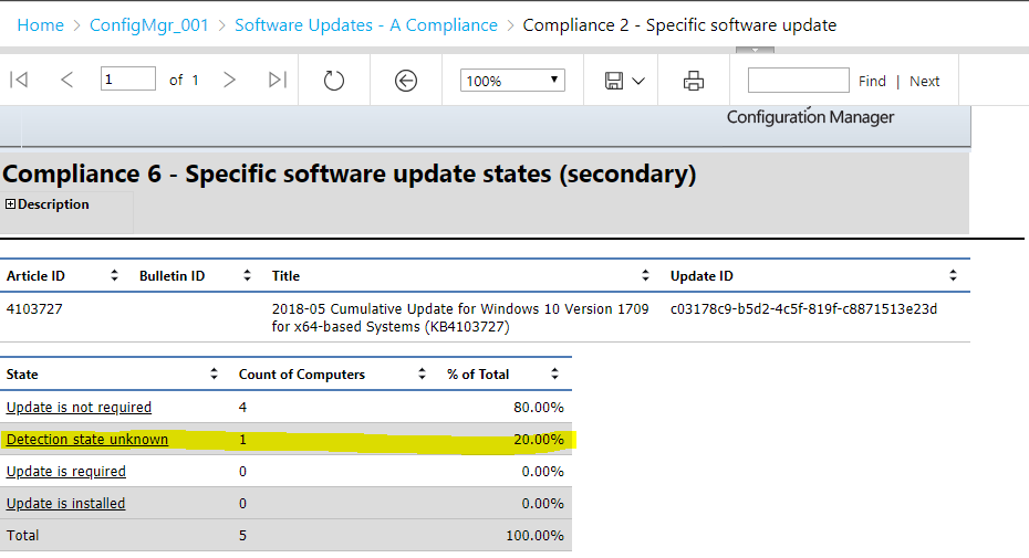 Why does my v1709 say it is out of date with updates when SCCM says