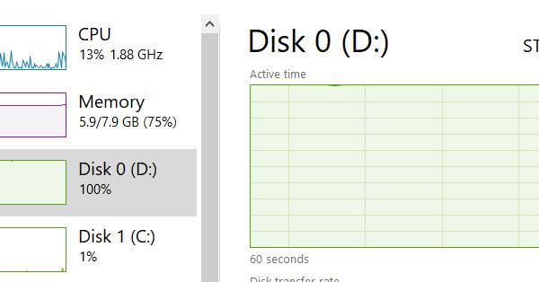 malwarebytes using 100 disk