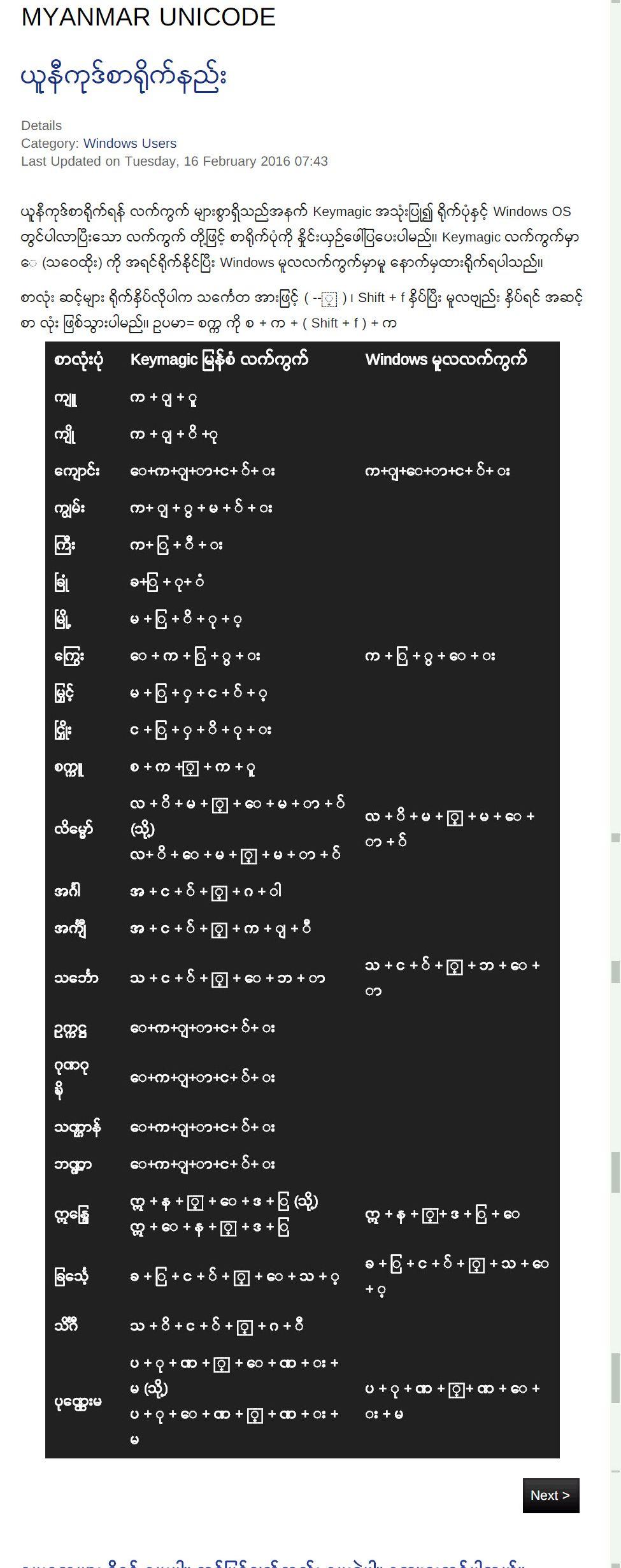 Myanmar Keyboard Layout