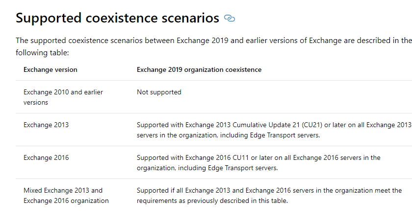 Migrate Exchange 2013 to 2019