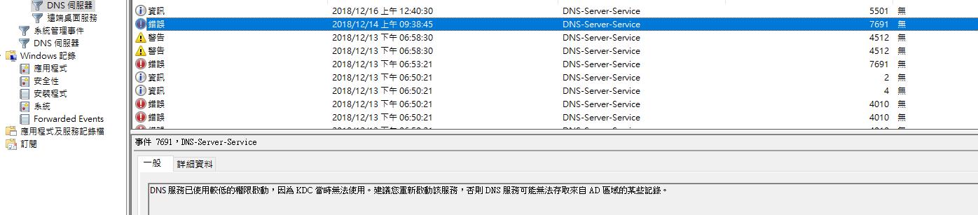 error 7691