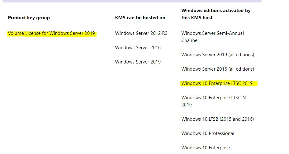 Windows Server 2019 Kms Key