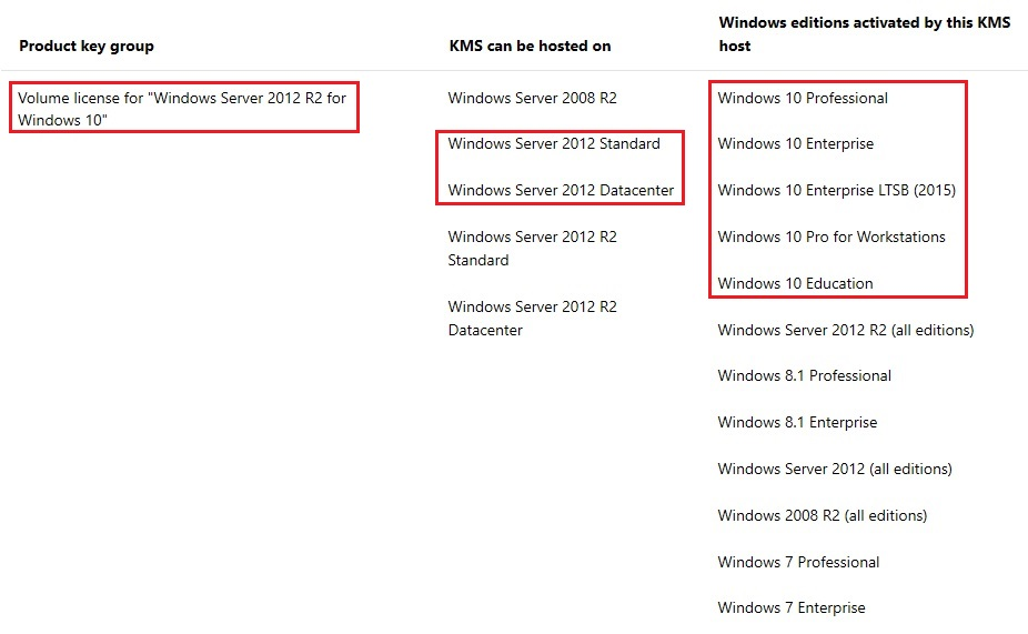 windows server 2016 volume license