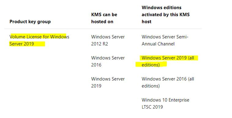 Windows Server 2019 Offline Activation