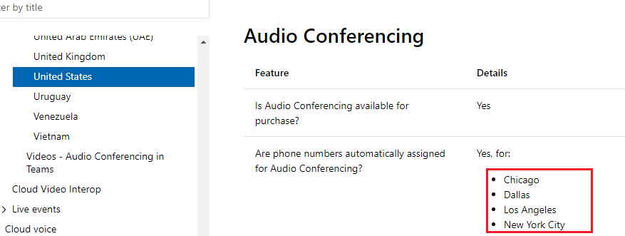Conferencing Dial Number