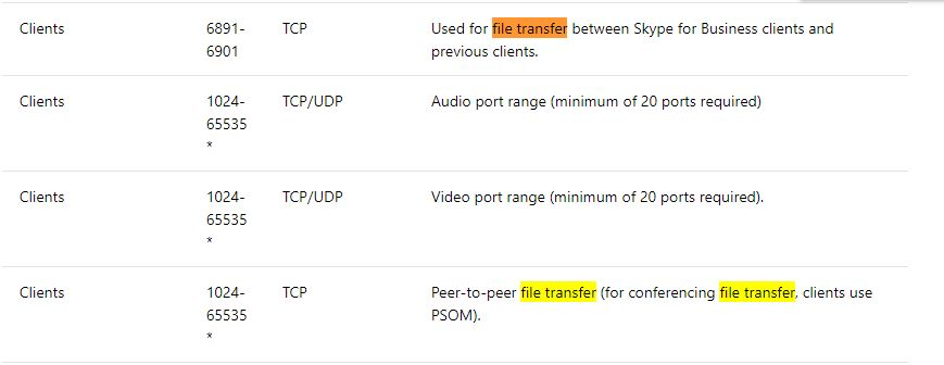 File transfers are too slow, sometimes disconnected