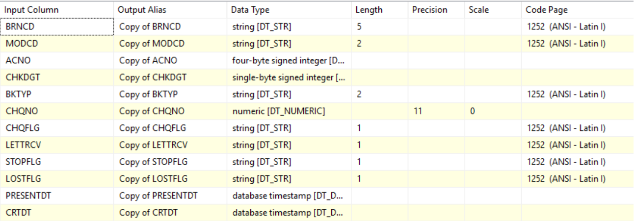 Oracle to SQL Data Conversion