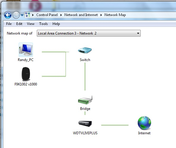 Network Map In Networking And Sharing Center Has Wrong Namelabel - Network map page