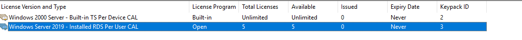 open-license