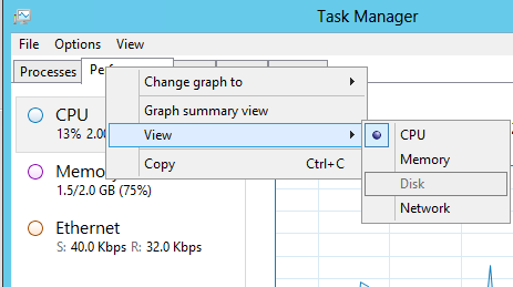 Task Manager - View | Disk - greyed out