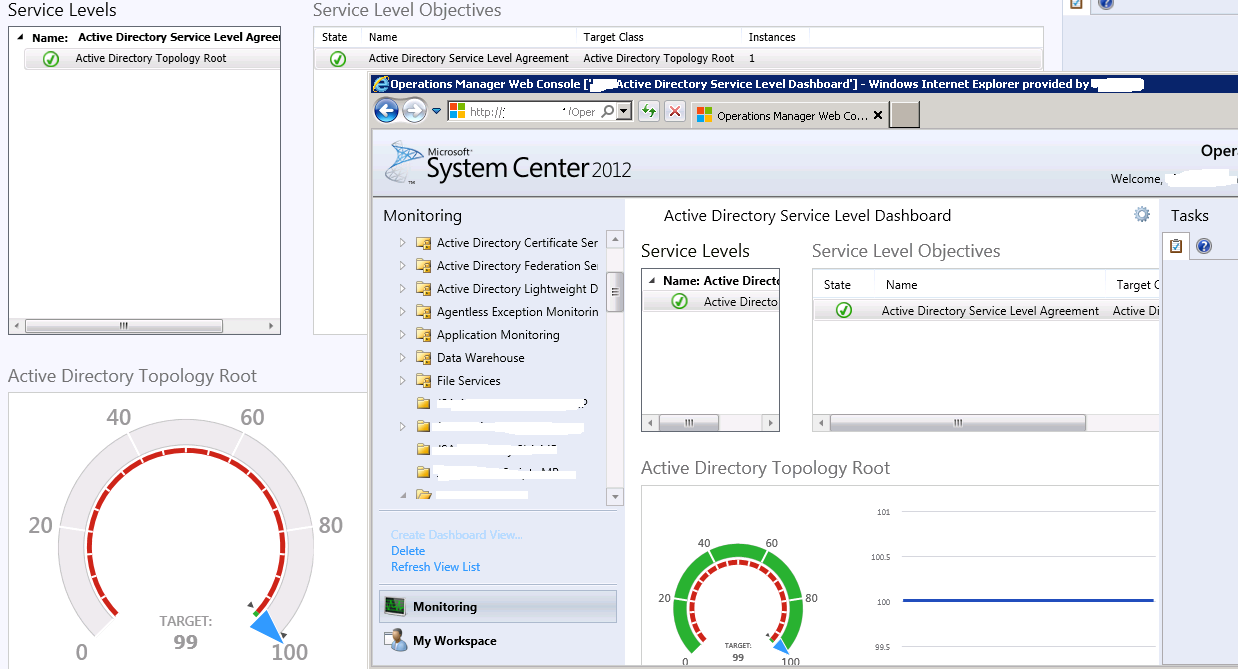Scom 2012 service level dashboard not working for Consol service