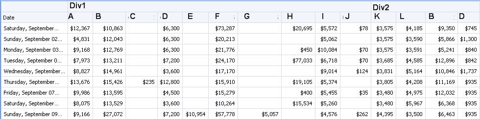 how to add up a column of totals