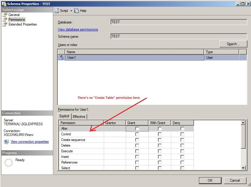 How to Create an AWS IAM Policy to Grant AWS Lambda Access to an Amazon DynamoDB Table