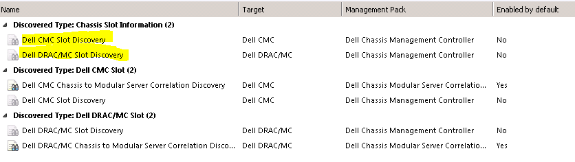 Dell MP where are the rules?