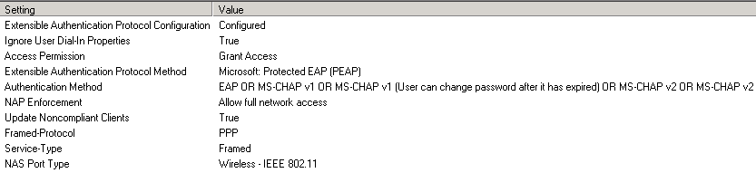 Wireless authentication on Network Policy Server, Server 2008 r2 ...