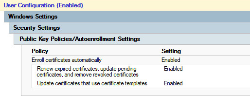 Wrong ca store for root certificate i already followed this troubleshooting guide without any result yelopaper Choice Image