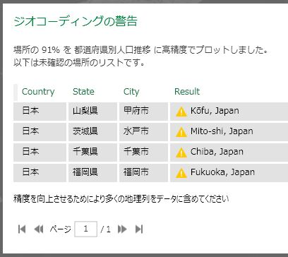 4 geo-coding alert Capital city in Japan