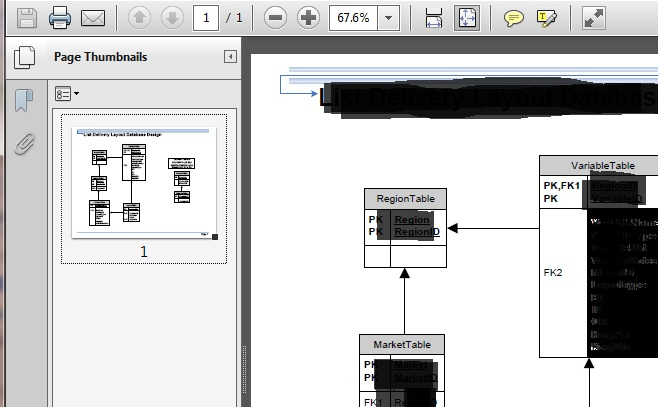 Saving database model diagram to pdf i have tried both save as pdf and publish the results are identical please let me know what i need to do to acheive the results you have gotten ccuart Choice Image