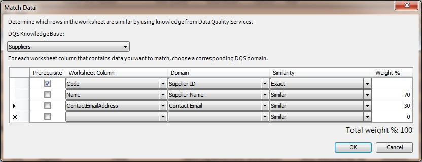 Match Data dialog window from tutorial