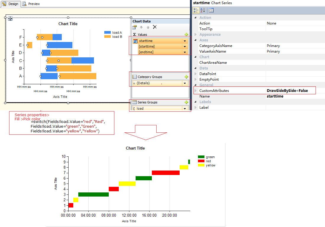 Traffic data report httppnarayanaswamyspot201009range bar chart gantt chart using ssrsml ccuart Image collections