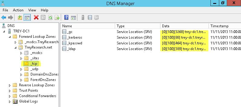 Registros de Servicio SRV en DNS