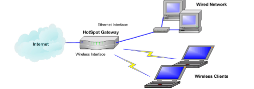 What difference is there between TP-link and mikrotik router - MikroTik