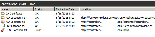 ocsp aia location unable to