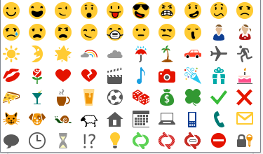 Why Are There Only 80 Emoticons