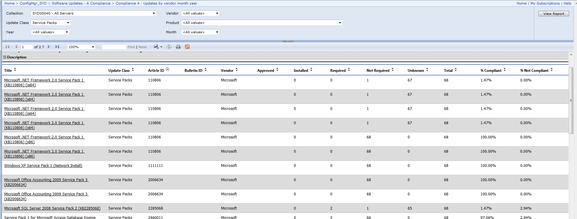 Detection State 'Unknown' in SCCM 2012 Software Compliance