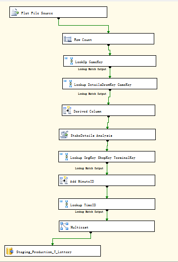how to run flow server