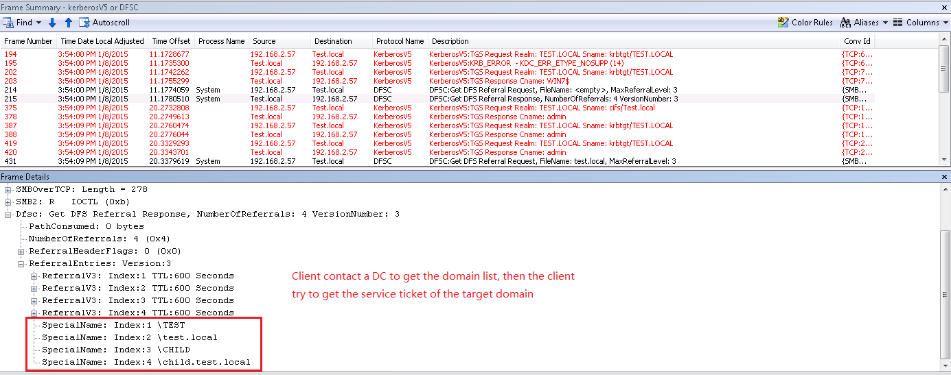 Security-Kerberos Event ID 4 KRB_AP_ERR_MODIFIED for DC, target name