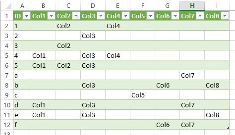 How to merge/consolidate 2 worksheets with text data, not numbers