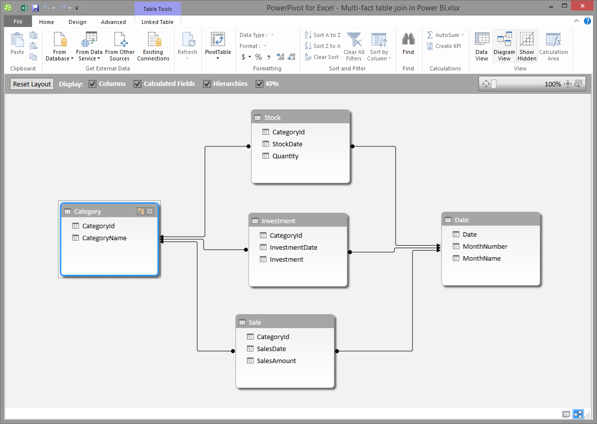 how to create relationships in powerpivot
