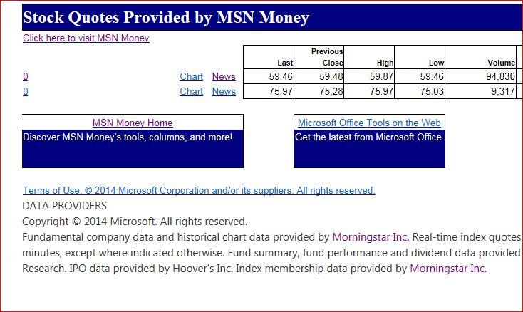 msn stock quotes webquery broken again  u0026quot symbol s  are