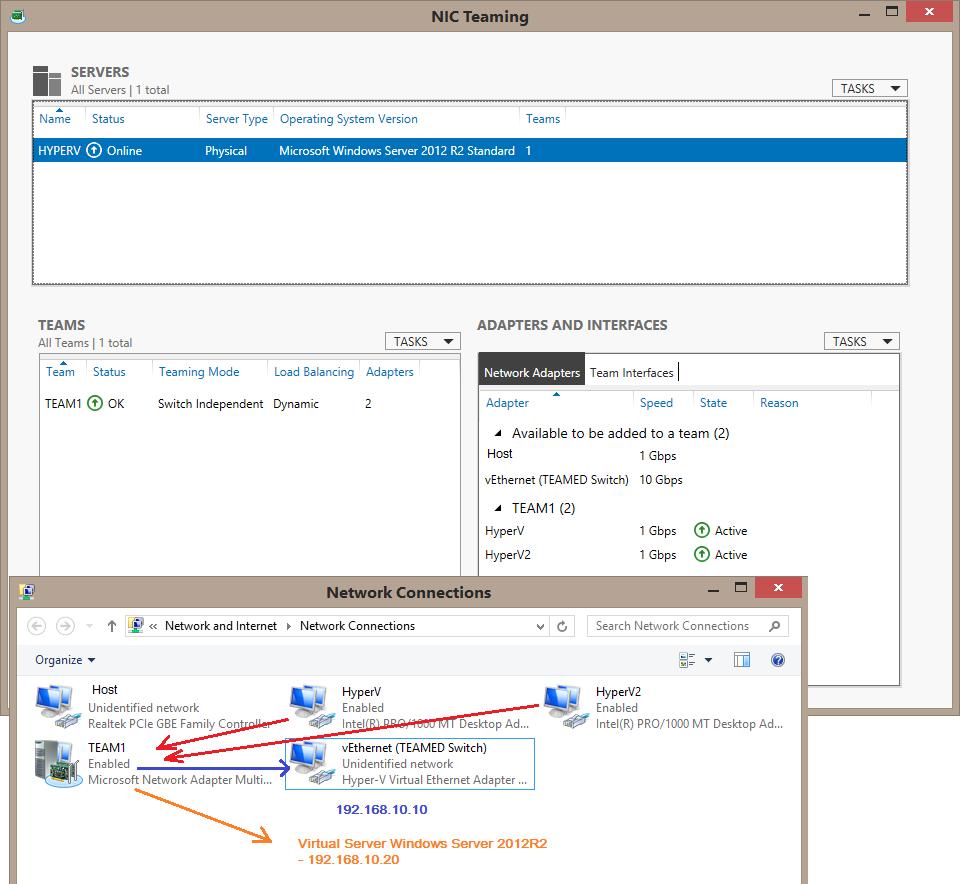 Nic Teaming with Intel Pro 1000 MT on Windows Server 2012R2