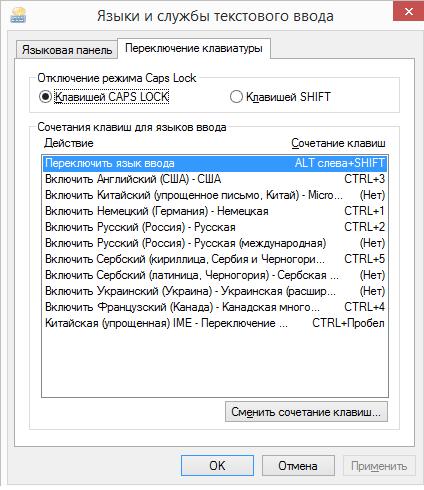 windows 8.1 keyboard shortcuts