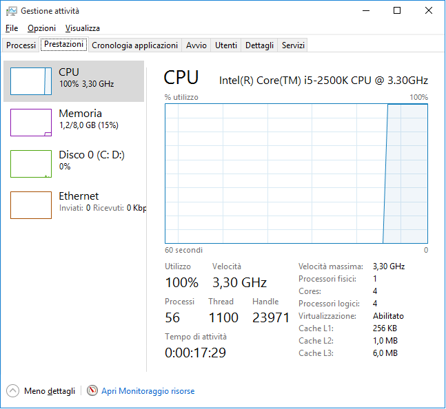 Windows 10 and cpu usage at 100%